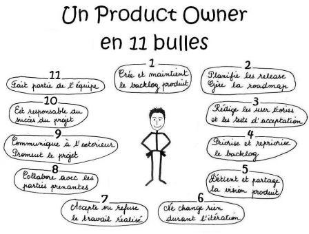 PO_11bullesOrdonnees.JPG